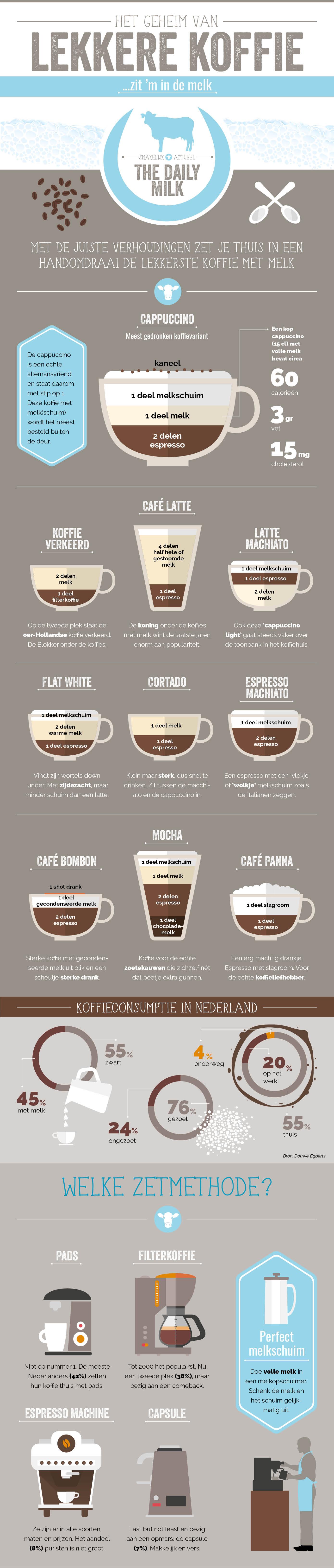 lekkere koffie melk